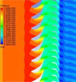 Static pressure contours under the high mass flow