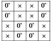 Matched transceiver codes pattern at decoder (i.e., for encoder transmits J while decoder set at J