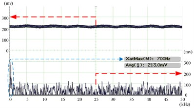 Decoding results for inputting a vibration signal