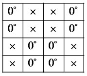 Unmatched transceiver codes pattern at decoder  (i.e., for encoder transmits J while decoder set at K)
