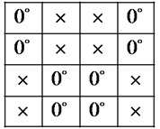 Polarization pattern at encoder (Transmitter set at signature codeword J)