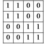 Polarization pattern at encoder (Transmitter set at signature codeword K)