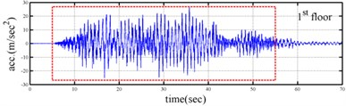 Simulated responses of a three-story time-varying shear building  and the corresponding Fourier spectra