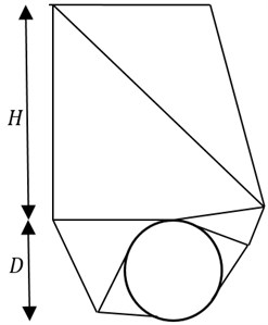 The comparison between rigid-block mechanism and failure mechanism obtained by this method NS-FEM. For the case: H/D= 3, γD/c'=1, S/D= 3.5, ϕ'=10°, smooth interface
