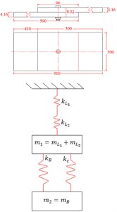 Bolted lap geometries and corresponding mass-spring systems