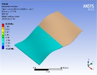Fundamental frequencies using FEA simulations
