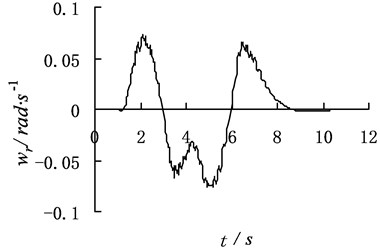 A dynamic programming method input sample with the additive noise