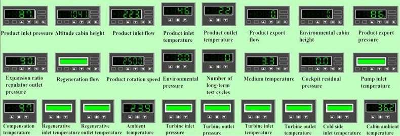 System related parameters monitoring interface