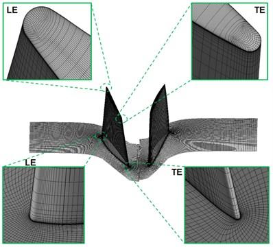 Grid of 0.5 chord axial spacing
