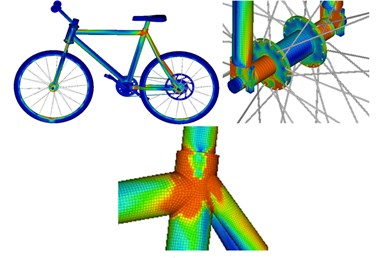 Stress contours of bicycles at different moments