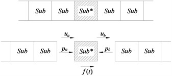Schematic drawing of infinite periodic chain structures