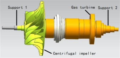 3-D model of the rotor system