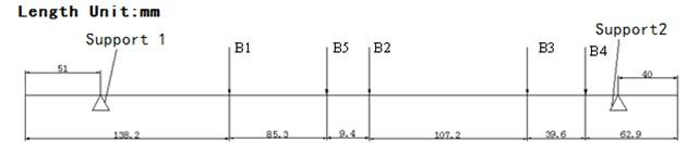 Rotor system bearing loads distribution