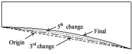 Process of gradual modification for substructure 2
