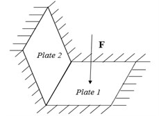 Geometrical model of L-shaped plate