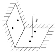 L-shaped plate  with concentrated mass
