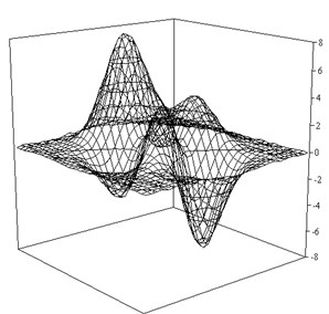 Recovery of function ψ as a result of fuzzy inference on Sugeno (K= 5)
