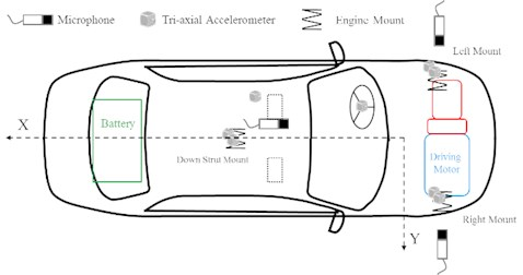 Schematic diagram of the transducer set-up