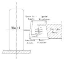 Schematic of McPherson suspension