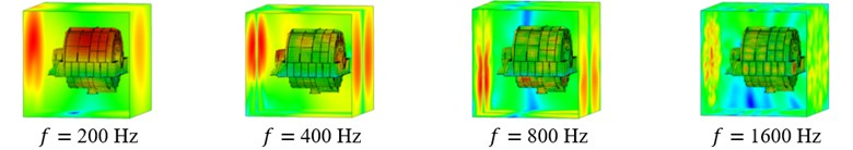Acoustic radiation pattern of each part of the box under typical excitation
