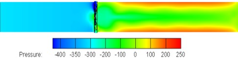 Pressure contours of arc bending plate fan
