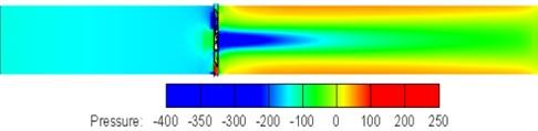 Pressure contours of forward-skewed fan