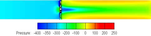 Pressure contours of the non-smooth surface fan