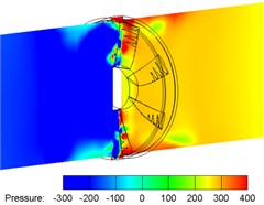 Pressure contours of the non-smooth surface fan (LES Model)