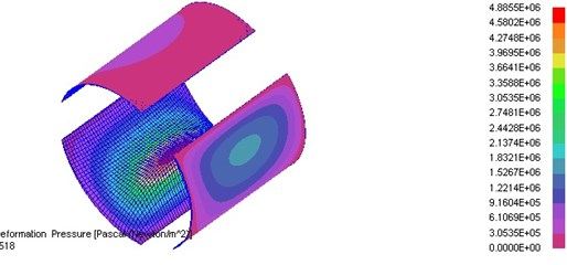 Oil film pressure distribution of bearing 1#
