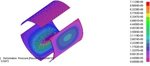 Oil film pressure distribution of bearing 2#
