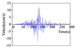 Baseline correction of YMN010-NS: a) original ground motion record;  b) after baseline adjustment; c) after high-pass filter