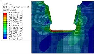 Stress contour on the diaphragm plate