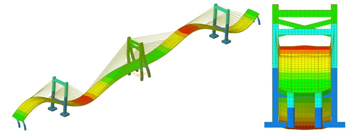 Natural modes of the long-span bridge