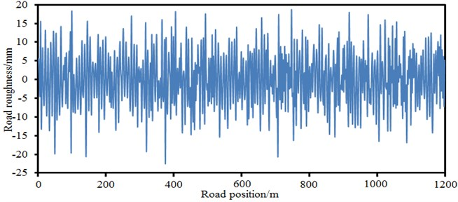 Road surface roughness of the long-span bridge