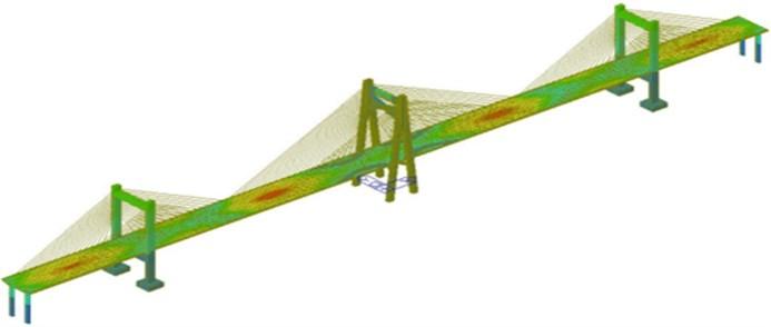 Contour for the vibration displacement of the long-span bridge