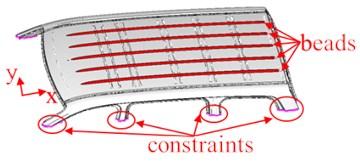 The finite element model