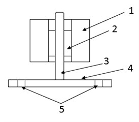 DVA: a) entity, b) sketch map: 1 – mass box, 2 – damping spring,  3 – connective stick, 4 – pedestal, 5 – installing holes