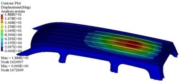 The mode shape plot