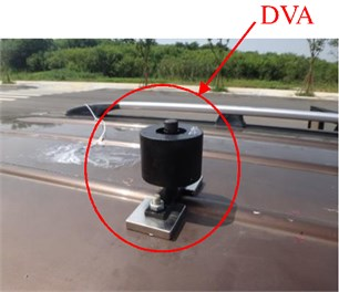 The position of the DVA and the local flatted beads in the minivan's road experiment