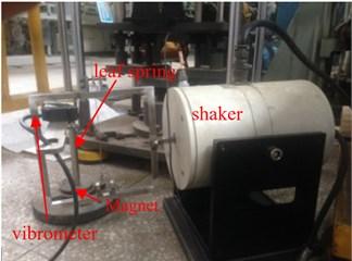 Leaf spring chaotic vibration experimental rig. 1. Shaker; 2. Support base; 3. Leaf spring; 4. Magnet; 5. Iron tip; 6. External frame; 7. Clamp; 8. Laser vibrometer