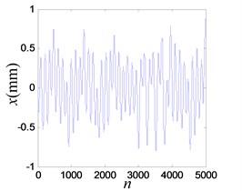 Vibration response when system OVA is 0.98 V