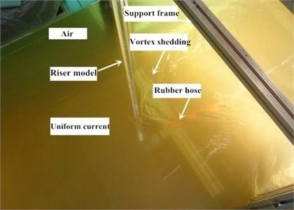 The riser model