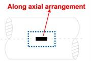 Design diagram of VIV test of the riser