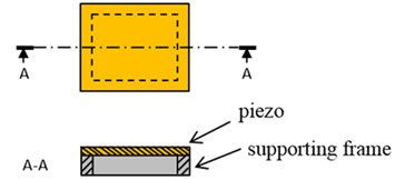 Piezo supported by a square frame