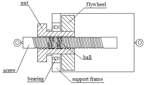 Model of ball-screw inerter