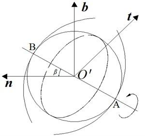 Schematic of ball movement