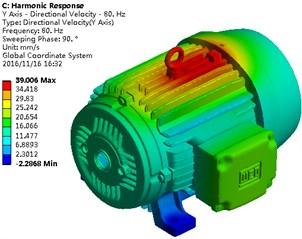Contours of the motor vibration velocity