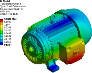 Modals of the motor on top 6 orders