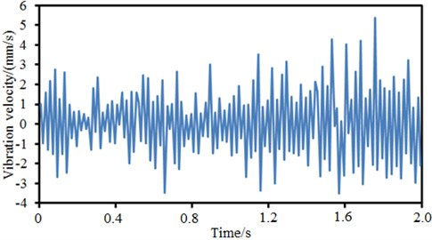 Excitation velocity at two points of the motor