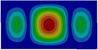 Modes of thin plates coupled with water